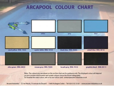 Swimming pool paint colour chart